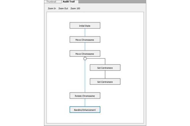 Audit Trail module image